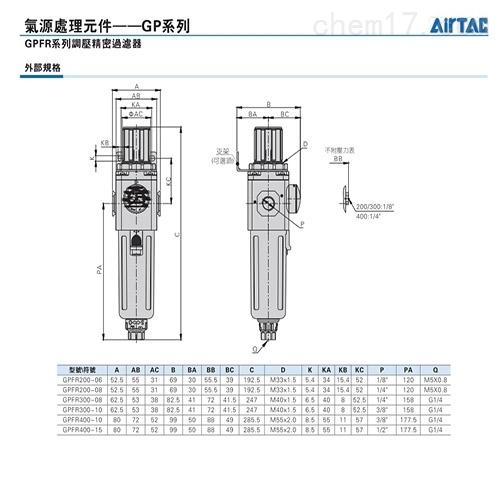三亚亚德客气源处理过滤器一级代理