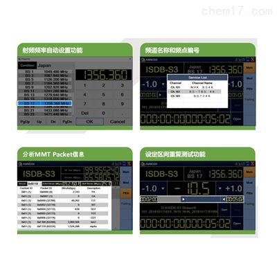 ISDB-S3 8K射频信号发生器