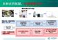 iTAS数据处理软�g 多农�D�快�{�解��x���? onload=