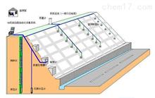 RSM-MPS(BD)既有建筑自動化監測系統