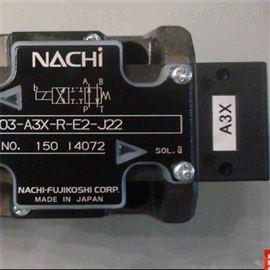 日光NACHI不二越电磁阀工作原理/NACHI