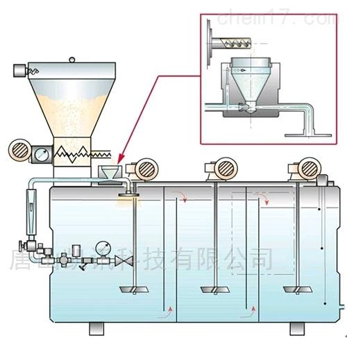 FAAS絮凝剂自动制备及添加装置
