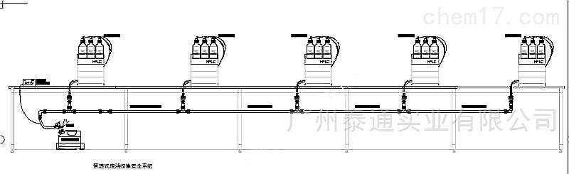 溶剂废液管道输送系统