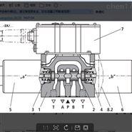 希而科Rexroth 4WRA系列比例流量控制阀