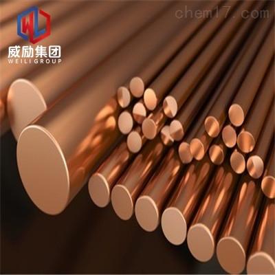 MoldMAX HH度铜合金强度校核