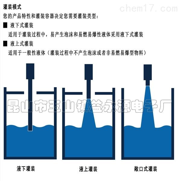 酒水灌装机/灌装秤