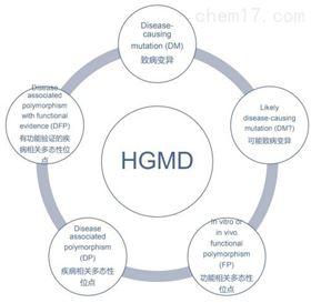 人类基因突变数据库(HGMD)
