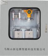 防爆型烘干机氧分析仪