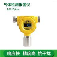 消防可燃濃度氣體檢測儀ANR