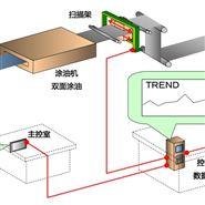 RX400硅鋼環保涂層測厚儀/膜重儀/膜厚儀