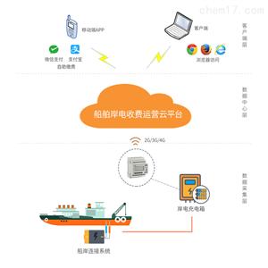 AcrelCloud-9000 五万点位船舶公共充电设备收费运营云平台