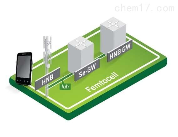 Femtocell testing-波威科技
