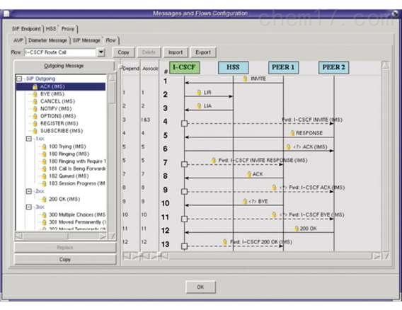 proxyFlex Test Suite - 测试套件