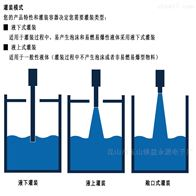 ACX白酒灌装机 高精度灌装秤