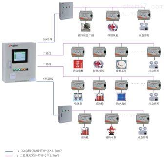 安科瑞AFPM消防电源监控系统