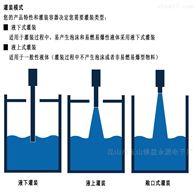 ACX酱料定量灌装秤厂家 自动浓酱灌装机械