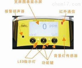 激光甲烷电动巡检车系统