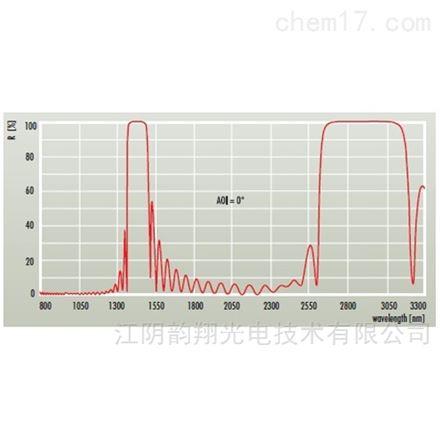 Er:YAG激光器的組件