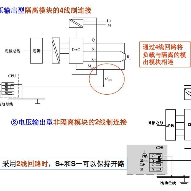 西门子6ES7352-5AH00-0AE0