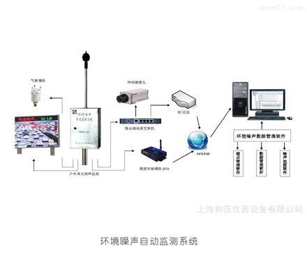 杭州愛華環境噪聲自動監測係統噪聲檢測儀