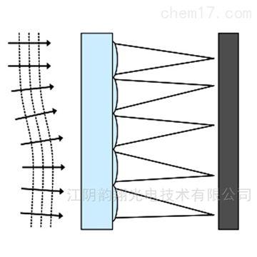 夏克哈特曼陣列波前傳感器