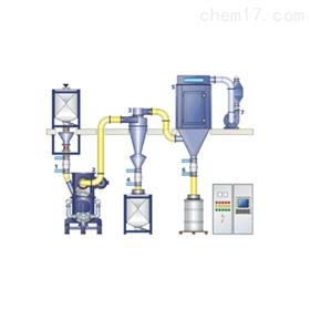 QLF气流粉碎机工艺流程