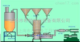 粉体输送设备的工作原理