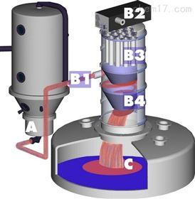锂电池自动加料设备的特点