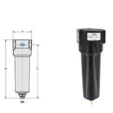 希而科Aircom FG系列过滤器 工控备件9