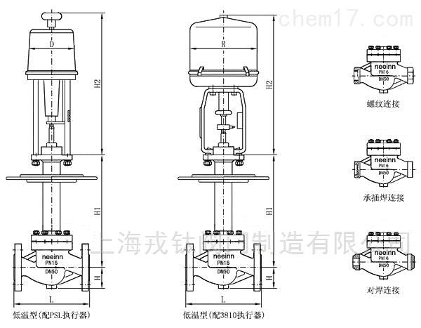 ZRSDW液氮电动调节阀