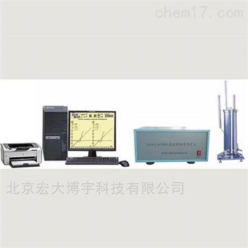BYAY-8烟煤膨胀度测定仪_煤质分析仪*最新动态