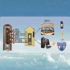 LBTFY工业烟尘、气连续监测系统
