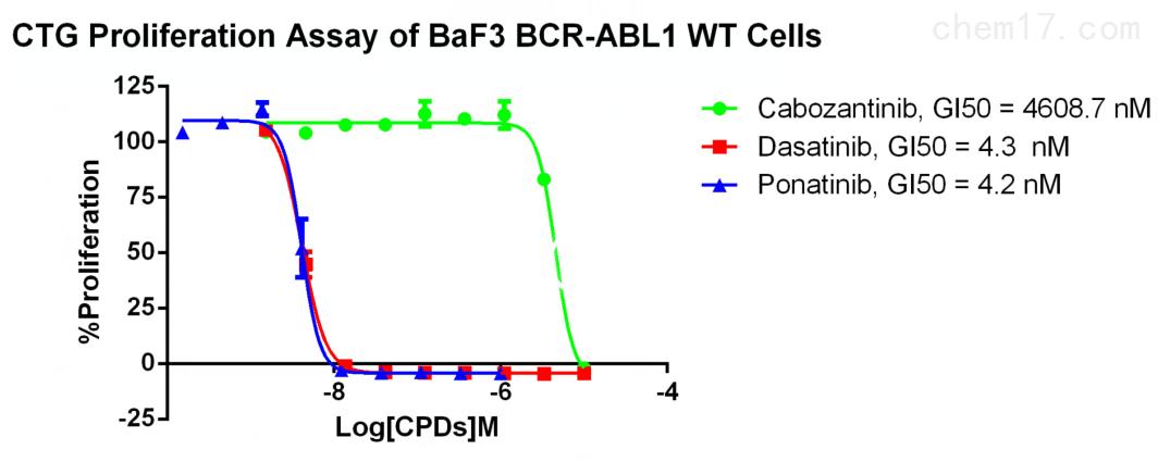 CBP73001 數據圖.png
