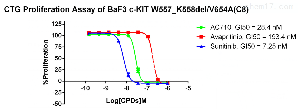 CBP73283 fig.png