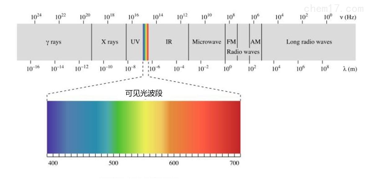 光谱范围原图.jpg