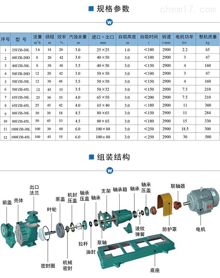 FZB-L性能参数表及结构图.jpg