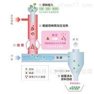 日本进口食品调料粉粉体杀菌技术