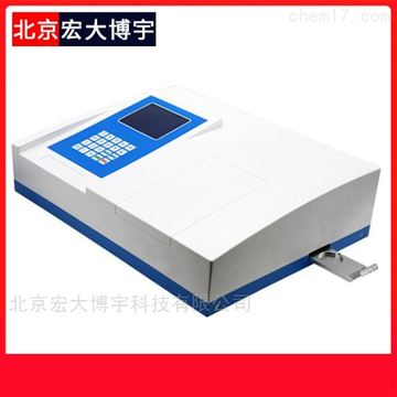 BYYG-6000 荧光钙铁分析仪使用说明