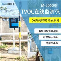 固定污染源VOCs在线监测系统技术特征