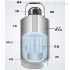 125口径贮存型液氮生物容器,低温液氮罐