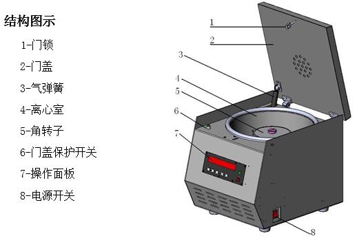 台式医用高速离心机GT10-1