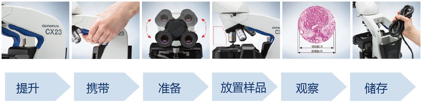 奥林巴斯生物显微镜CX23示例图2