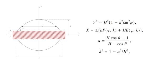 LAUDA Scientific光学接触角测量仪之单一纤维接触角的测量方法
