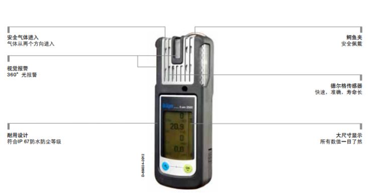 德爾格氣體檢測儀