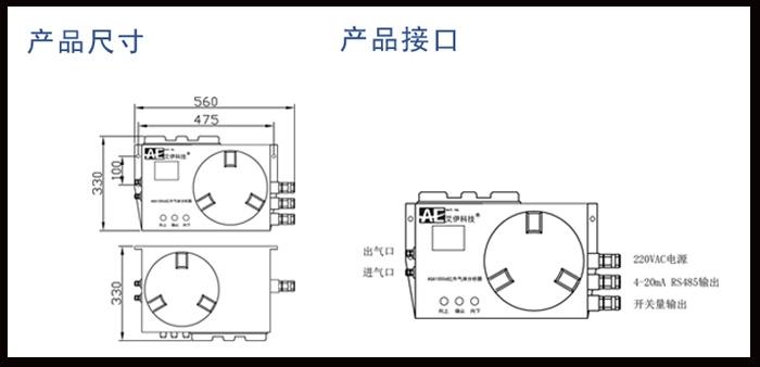 艾伊科技AGA1000红外分析仪详情页2.jpg