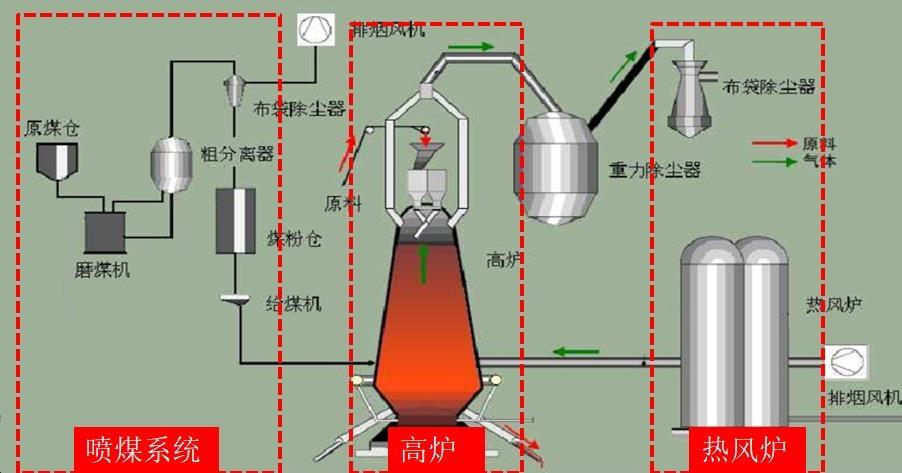 艾伊科技CO红外分析仪