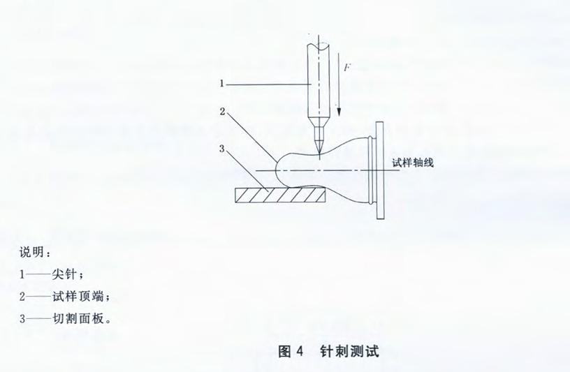 <strong>奶嘴针刺和抗拉扯性能测试仪</strong>