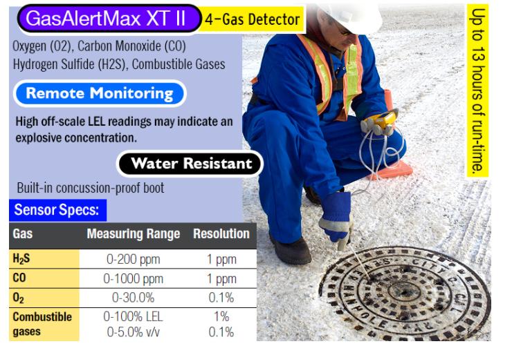 XT-4泵吸式四合一检测仪现场操作