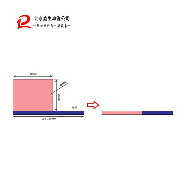 沥青氧指数法试验试样的制法 拷贝.jpg
