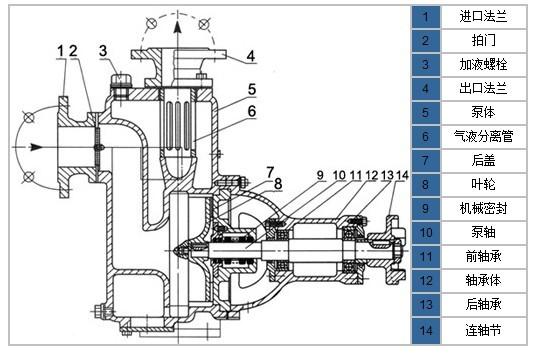ZW自吸排污泵结构图.jpg
